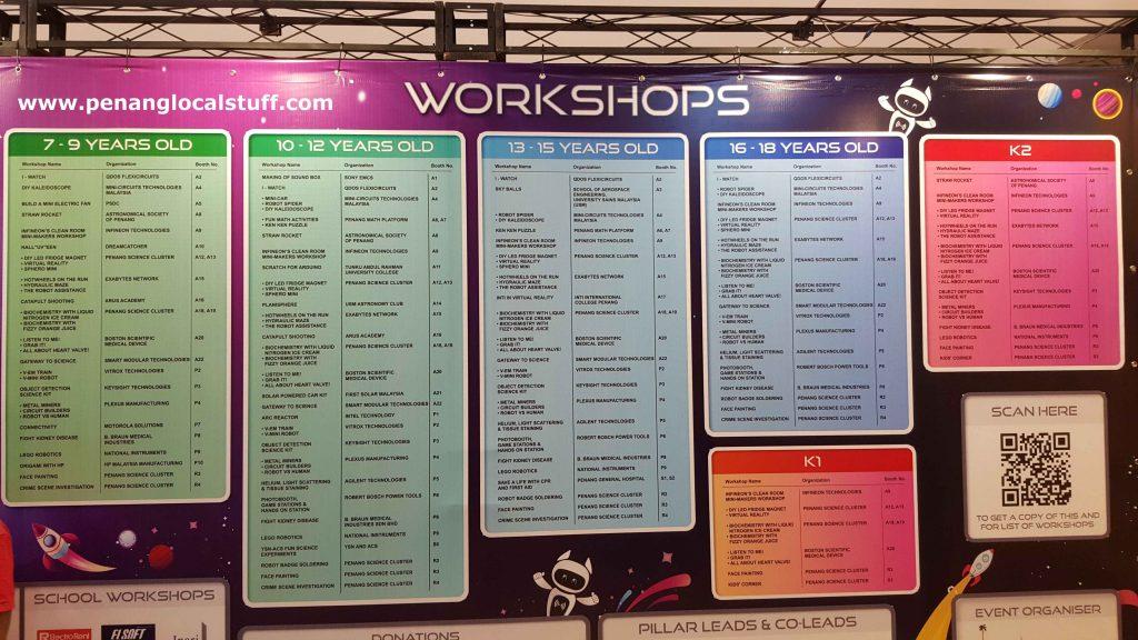 PISF 2019 Workshops