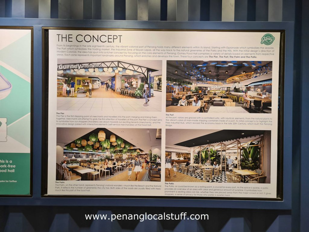 Gurney Food Hall Design Concept